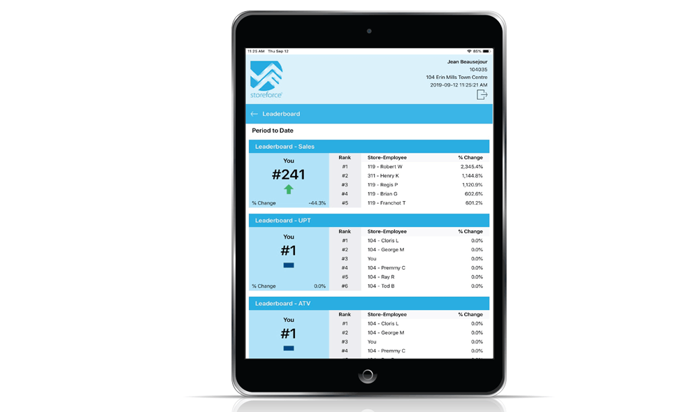 StoreForce's Employee-Self-Service (ESS) tool, view of store employee leaderboard on a tablet.