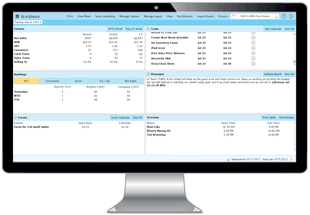 StoreForce's retail store execution tool, view of At a Glance section from a computer.
