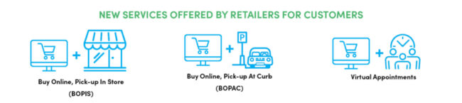 New services offered by retailers to customers
